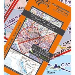 Chorwacja VFR Mapa ICAO